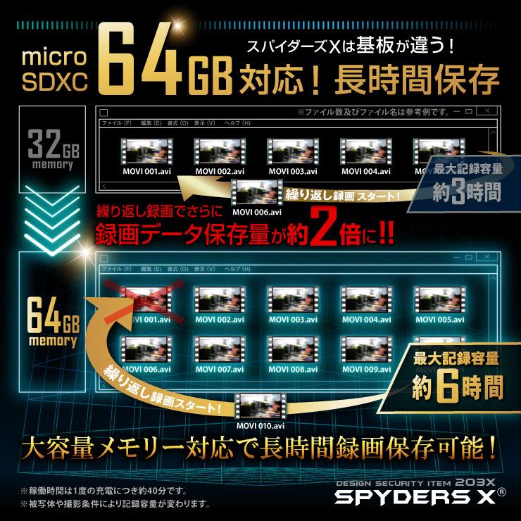 スパイダーズX 小型カメラ ペン型カメラ 防犯カメラ 1080P ボイスレコーダー 64GB対応 スパイカメラ P-123