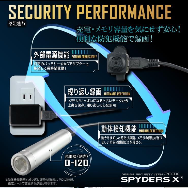 スパイダーズX 小型カメラ ビデオカメラユニット 防犯カメラ 動体検知 ミニサイズ スパイカメラ U-201