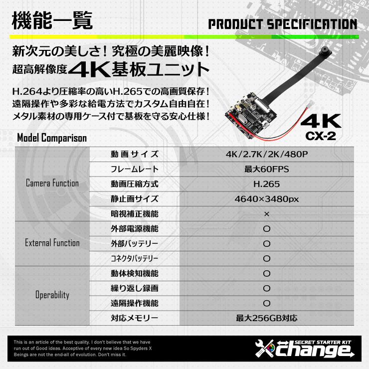 スパイダーズX change 4K 小型カメラ 防犯カメラ スパイカメラ 自作 チェンジ筐体3点+基板ユニット1点セット CS-001A